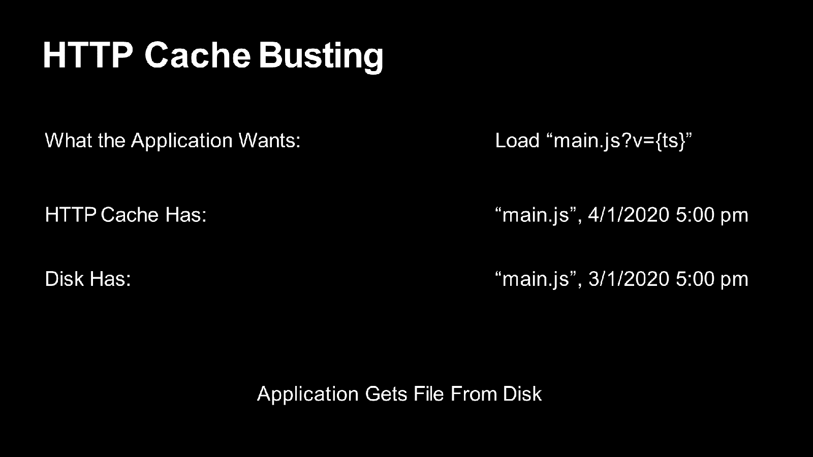 HTTP cache busting where application gets file from disk