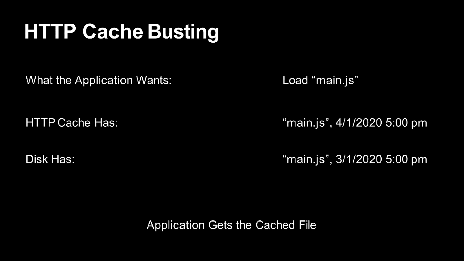 HTTP cache busting